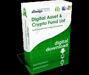 List of digital asset funds