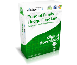 List of fund of funds (fof)