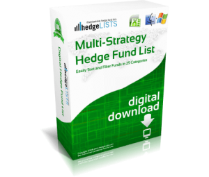 List of multi strategy hedge funds