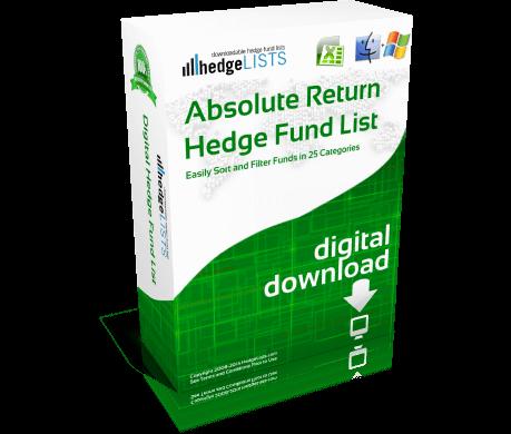 Absolute Return Hedge Fund List