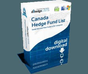 Canada Hedge Fund List