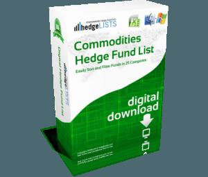 Commodity Hedge Fund List