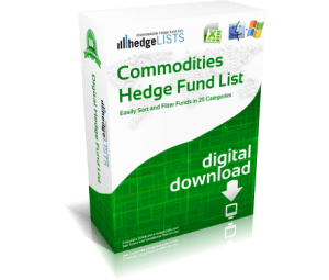Commodity Hedge Fund List