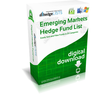 List of Emerging Market Hedge Funds