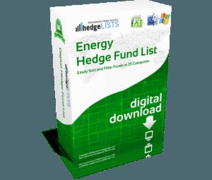 Energy Hedge Fund List
