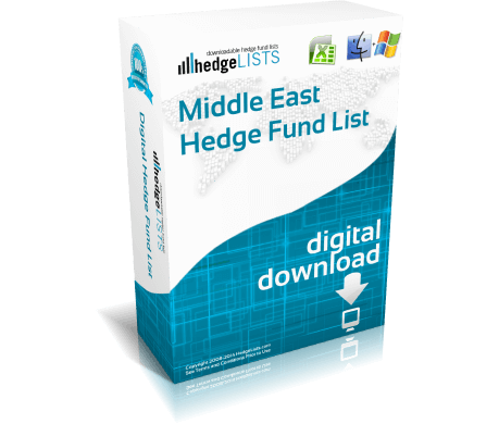 List of hedge funds in MIddle East