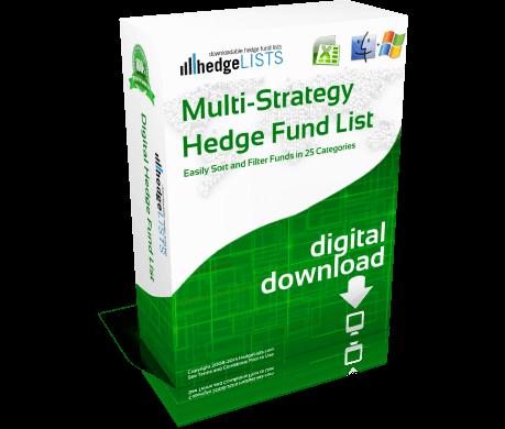 Multi-Strategy Hedge Fund List