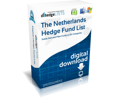 List of hedge funds in the Netherlands