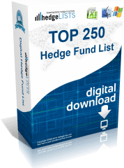 Top 250 Hedge Funds List