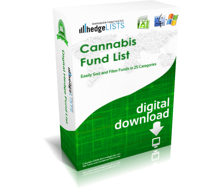 List of cannabis funds including hedge funds and venture capital